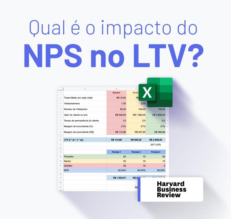 Qual é o impacto do NPS no LTV?