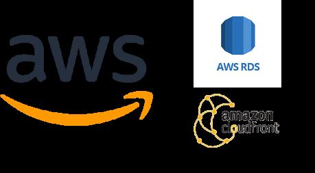 Tecnologias Amazon