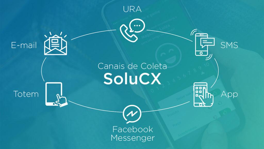 Customer Touchpoint (ou ponto de contato): o que é e como funciona